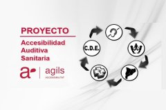 Diagrama Proyecto AAS